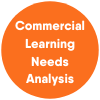 Commercial Learning Needs Analysis Questionnaire Downloadable Resource