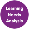 Learning Needs Analysis Questionnaire Downloadable Resource